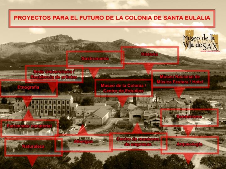 Proyectos para el futuro de la Colonia de Santa Eulalia
